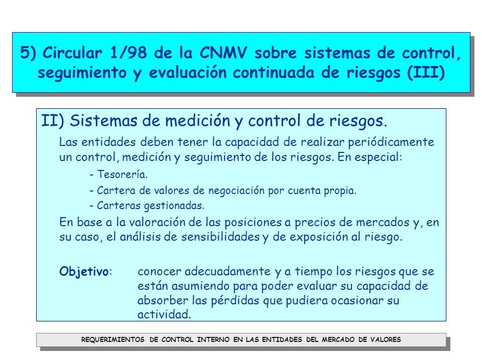 II) Sistemas de medición y control de riesgos.