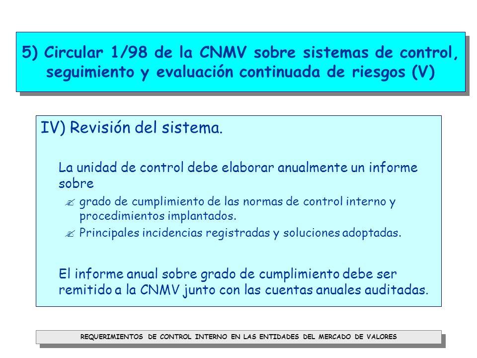 IV) Revisión del sistema.