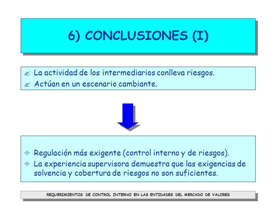 6) CONCLUSIONES (I) La actividad de los intermediarios conlleva riesgos. Actúan en un escenario cambiante.
