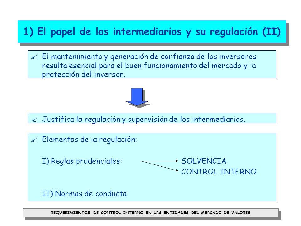 1) El papel de los intermediarios y su regulación (II)