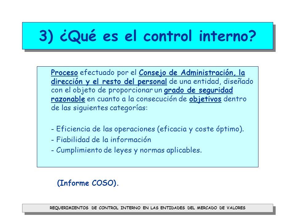 3) ¿Qué es el control interno