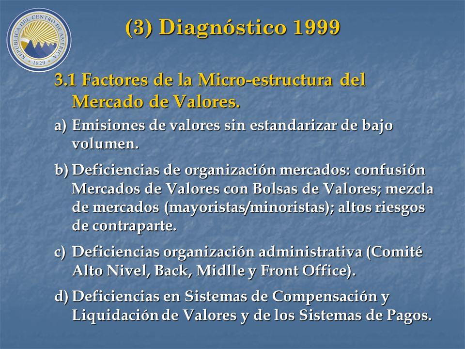 (3) Diagnóstico 1999 3.1 Factores de la Micro-estructura del Mercado de Valores. Emisiones de valores sin estandarizar de bajo volumen.