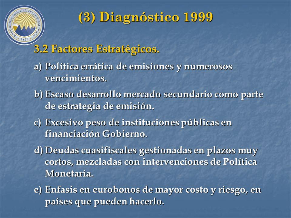 (3) Diagnóstico 1999 3.2 Factores Estratégicos.