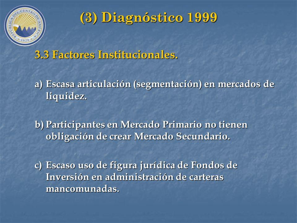 (3) Diagnóstico 1999 3.3 Factores Institucionales.