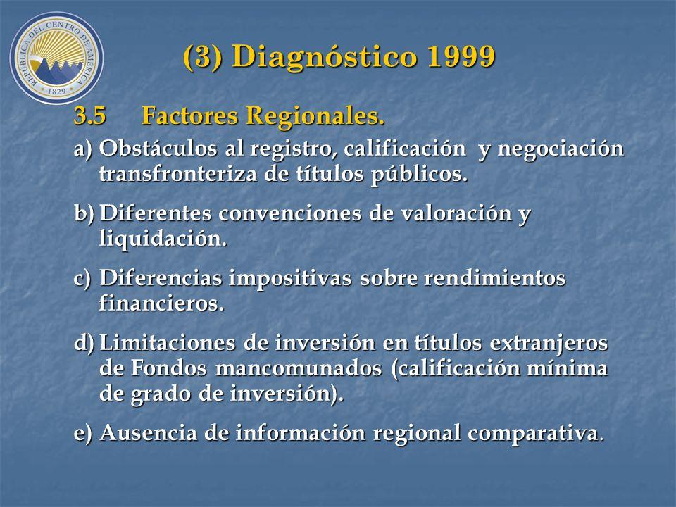 (3) Diagnóstico 1999 3.5 Factores Regionales.