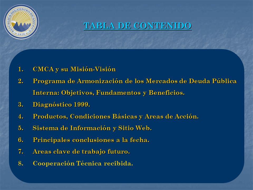 TABLA DE CONTENIDO CMCA y su Misión-Visión