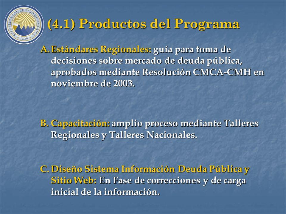 (4.1) Productos del Programa