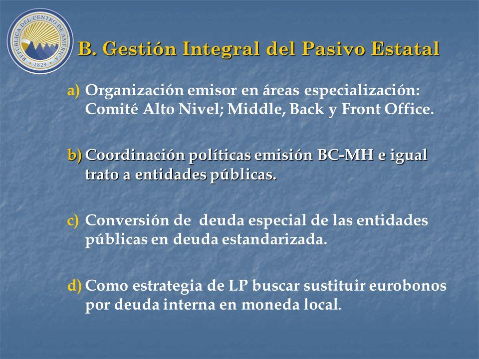 B. Gestión Integral del Pasivo Estatal