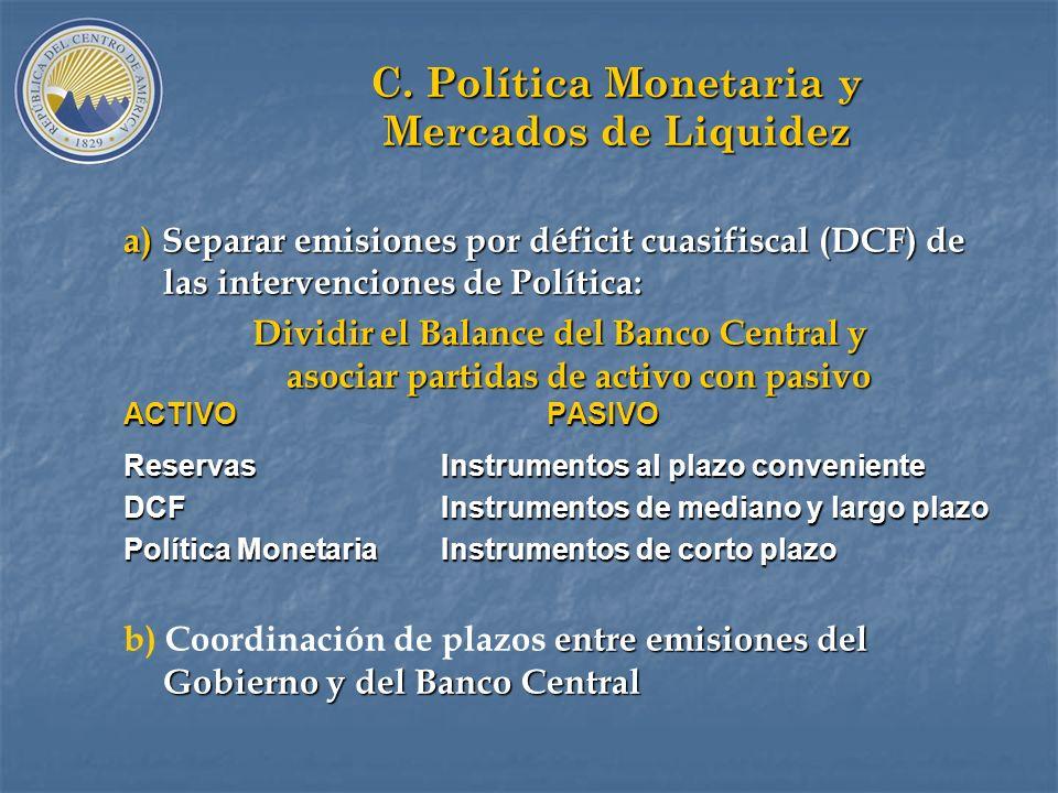 C. Política Monetaria y Mercados de Liquidez