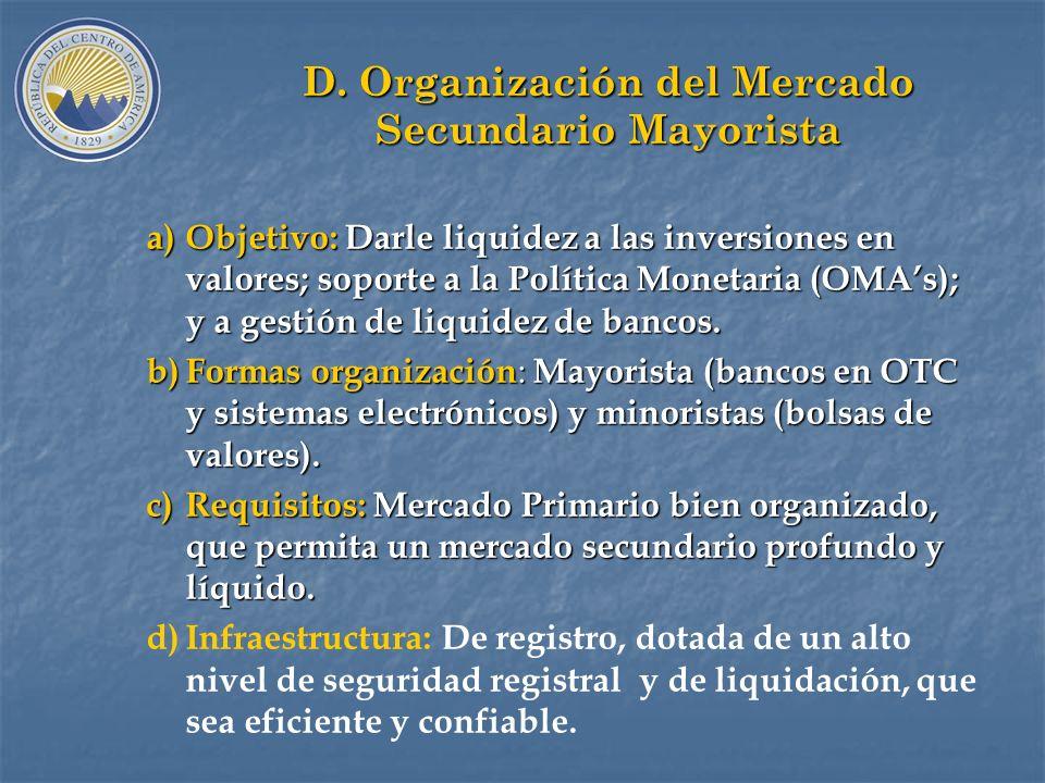 D. Organización del Mercado Secundario Mayorista