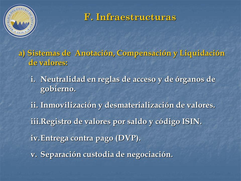 F. Infraestructurasa) Sistemas de Anotación, Compensación y Liquidación de valores: Neutralidad en reglas de acceso y de órganos de gobierno.