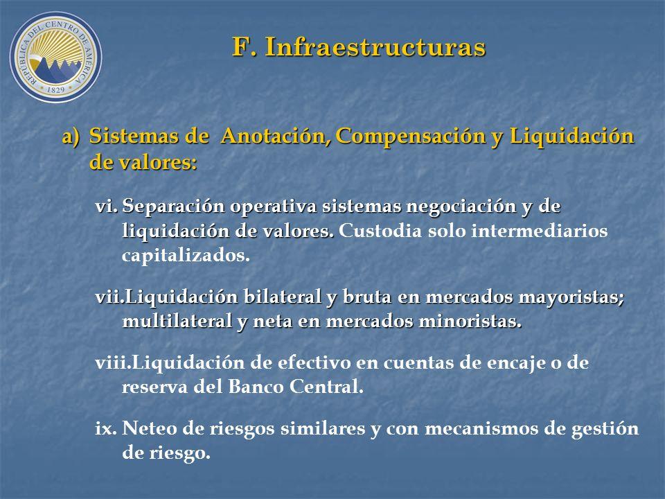 F. Infraestructuras a) Sistemas de Anotación, Compensación y Liquidación de valores: