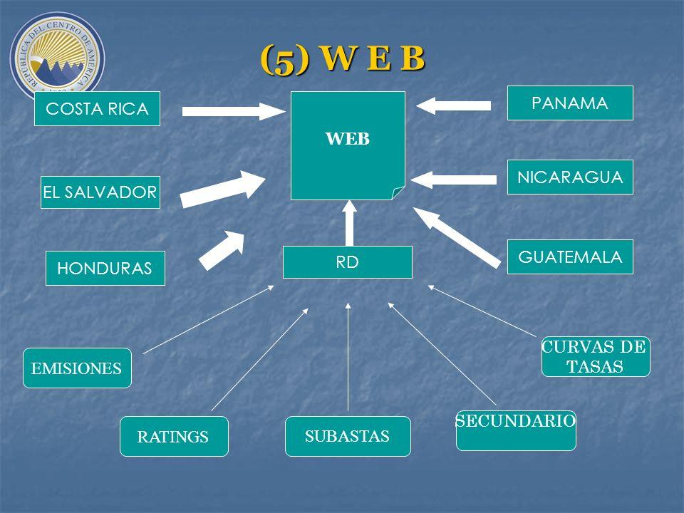 (5) W E B PANAMA COSTA RICA WEB NICARAGUA EL SALVADOR GUATEMALA RD