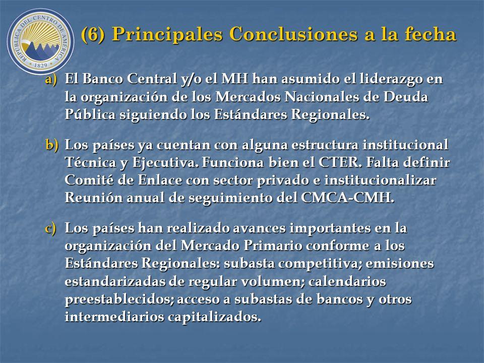 (6) Principales Conclusiones a la fecha