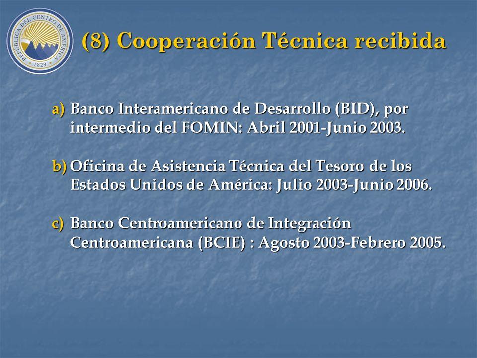 (8) Cooperación Técnica recibida