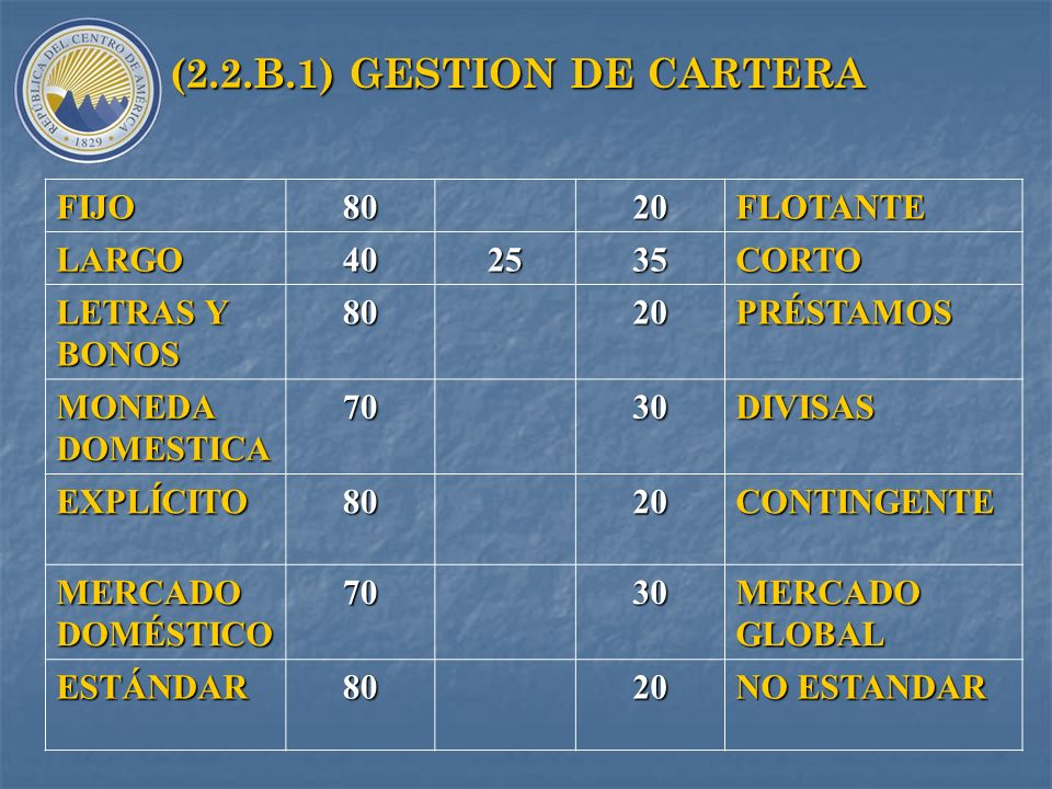 (2.2.B.1) GESTION DE CARTERA FIJO 80 20 FLOTANTE LARGO 40 25 35 CORTO