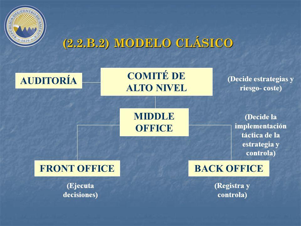 (2.2.B.2) MODELO CLÁSICO COMITÉ DE ALTO NIVEL AUDITORÍA MIDDLE OFFICE