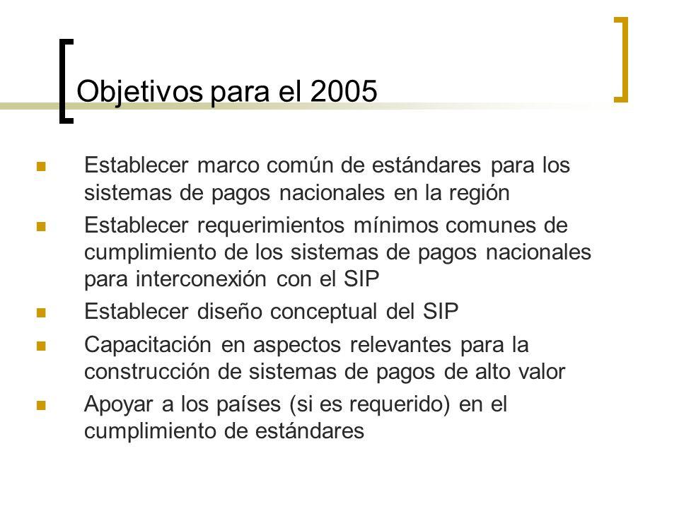 Objetivos para el 2005 Establecer marco común de estándares para los sistemas de pagos nacionales en la región.