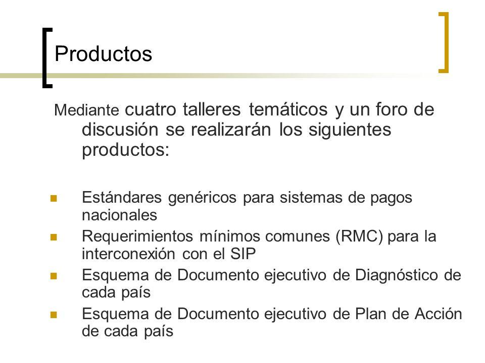 Productos Mediante cuatro talleres temáticos y un foro de discusión se realizarán los siguientes productos: