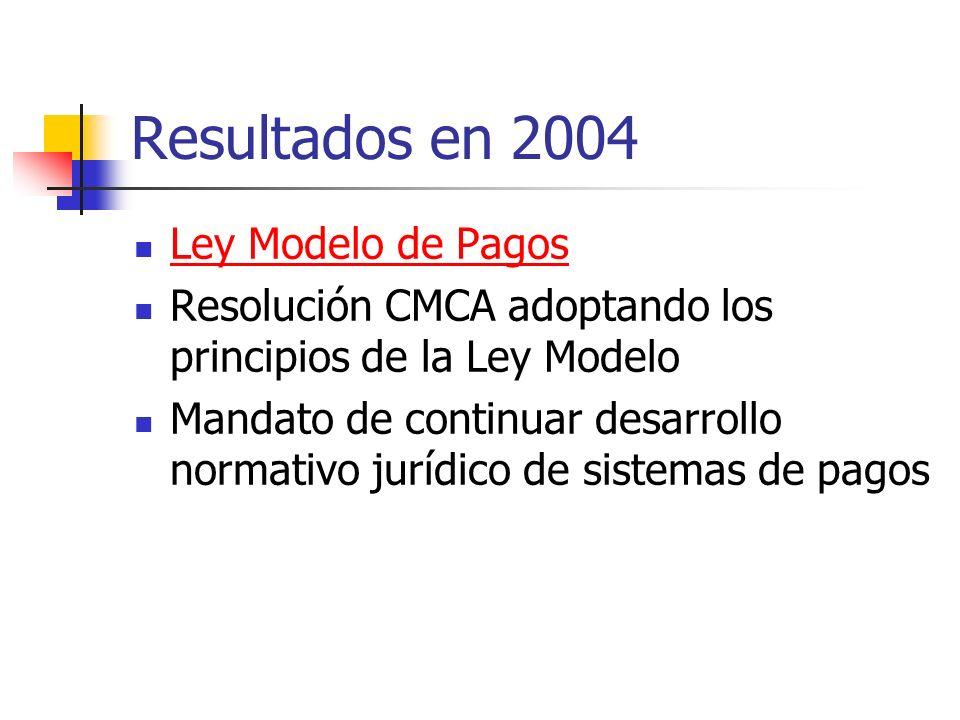 Resultados en 2004 Ley Modelo de Pagos