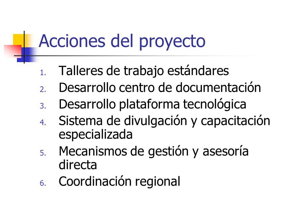 Acciones del proyecto Talleres de trabajo estándares