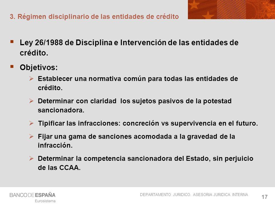 3. Régimen disciplinario de las entidades de crédito