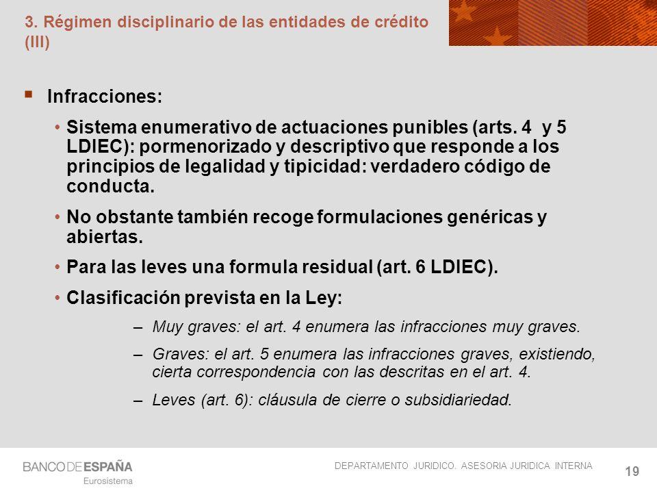 3. Régimen disciplinario de las entidades de crédito (III)