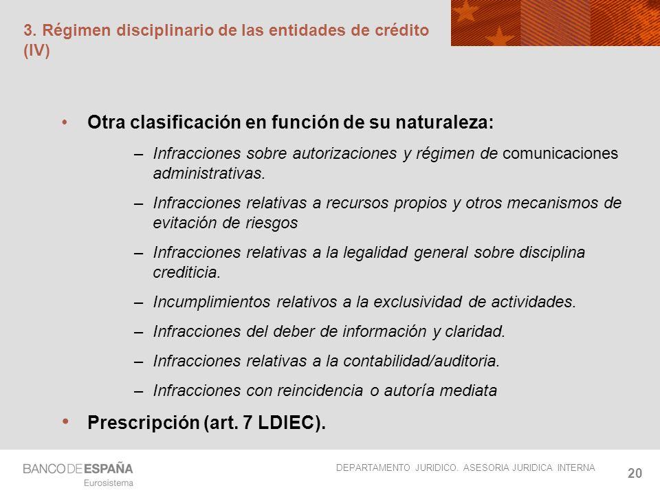 3. Régimen disciplinario de las entidades de crédito (IV)