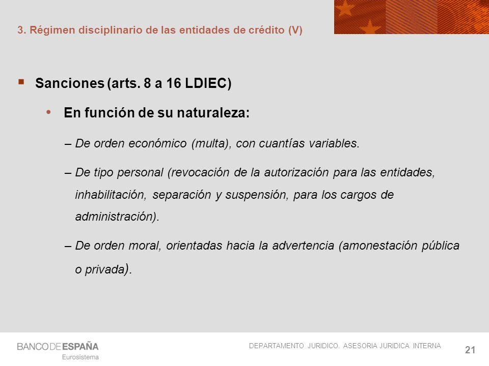 3. Régimen disciplinario de las entidades de crédito (V)