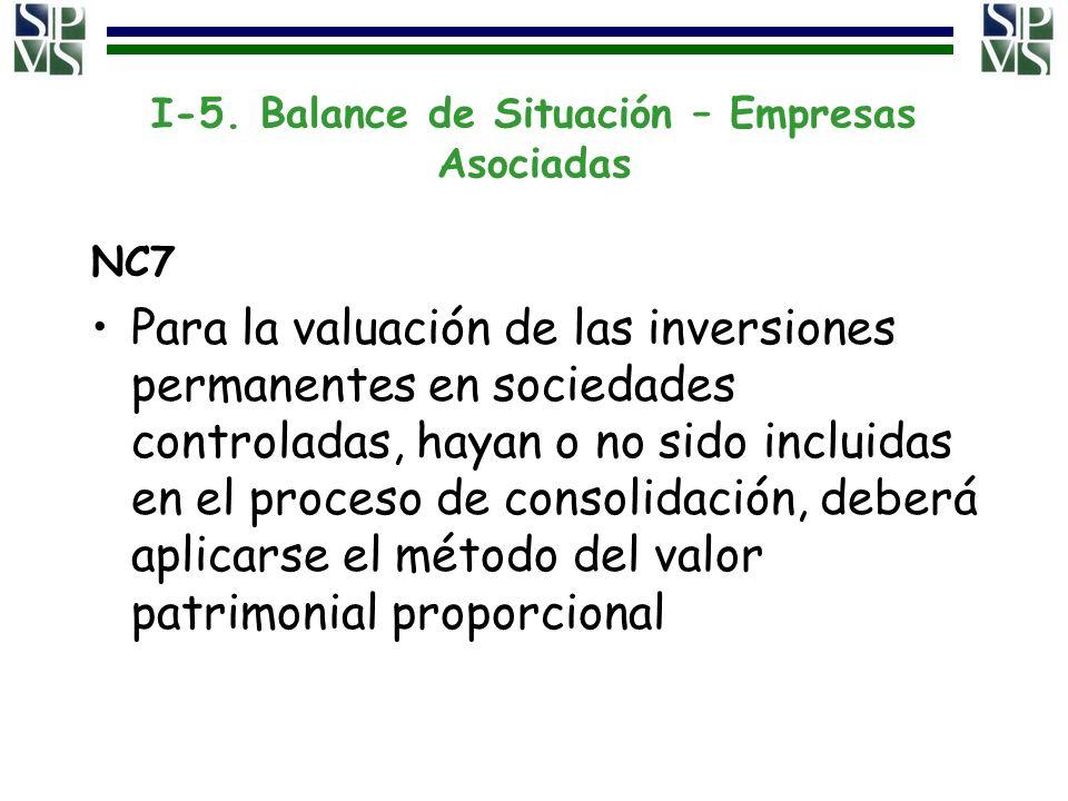 I-5. Balance de Situación – Empresas Asociadas