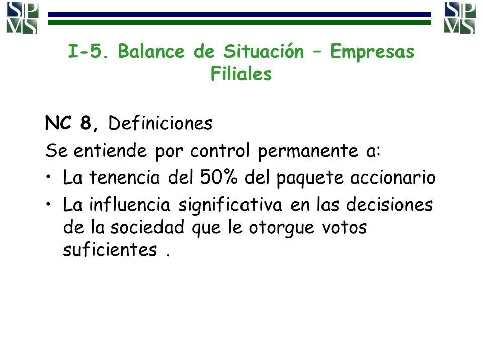 I-5. Balance de Situación – Empresas Filiales