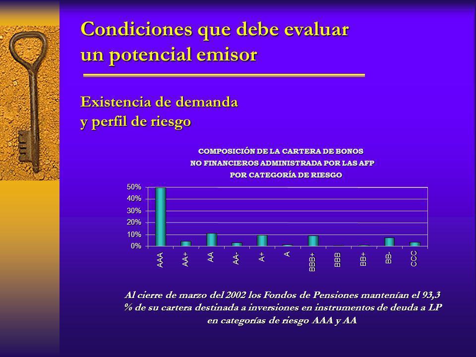 Condiciones que debe evaluar un potencial emisor