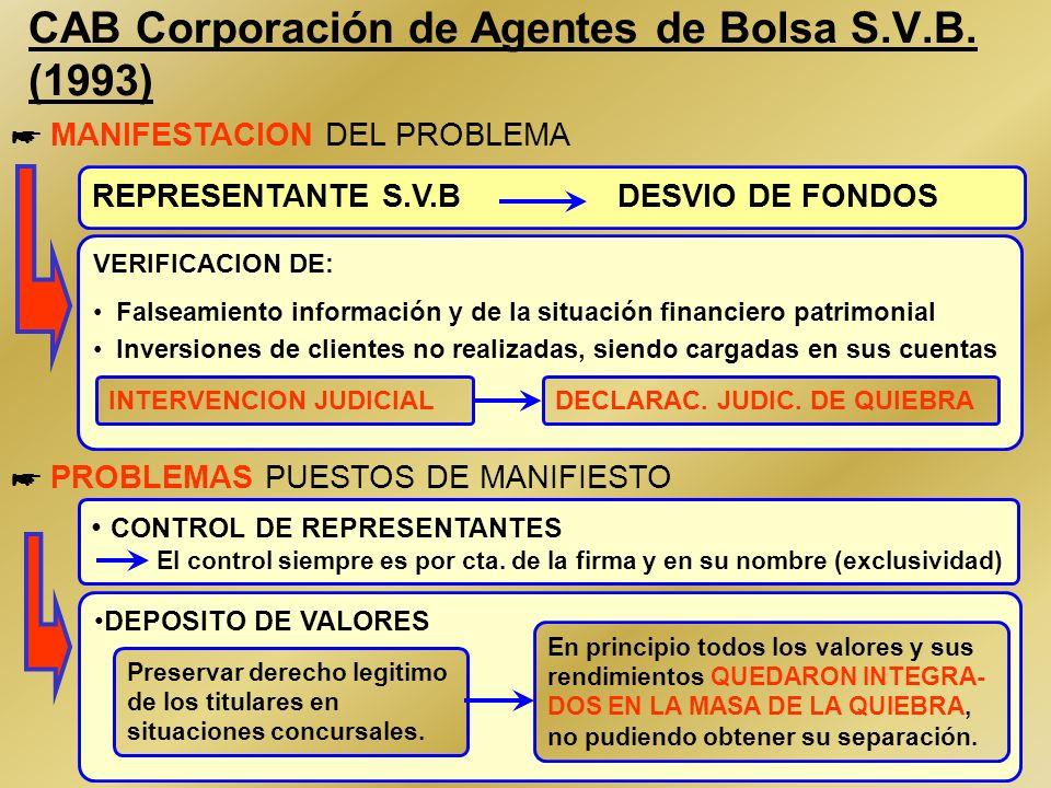CAB Corporación de Agentes de Bolsa S.V.B. (1993)