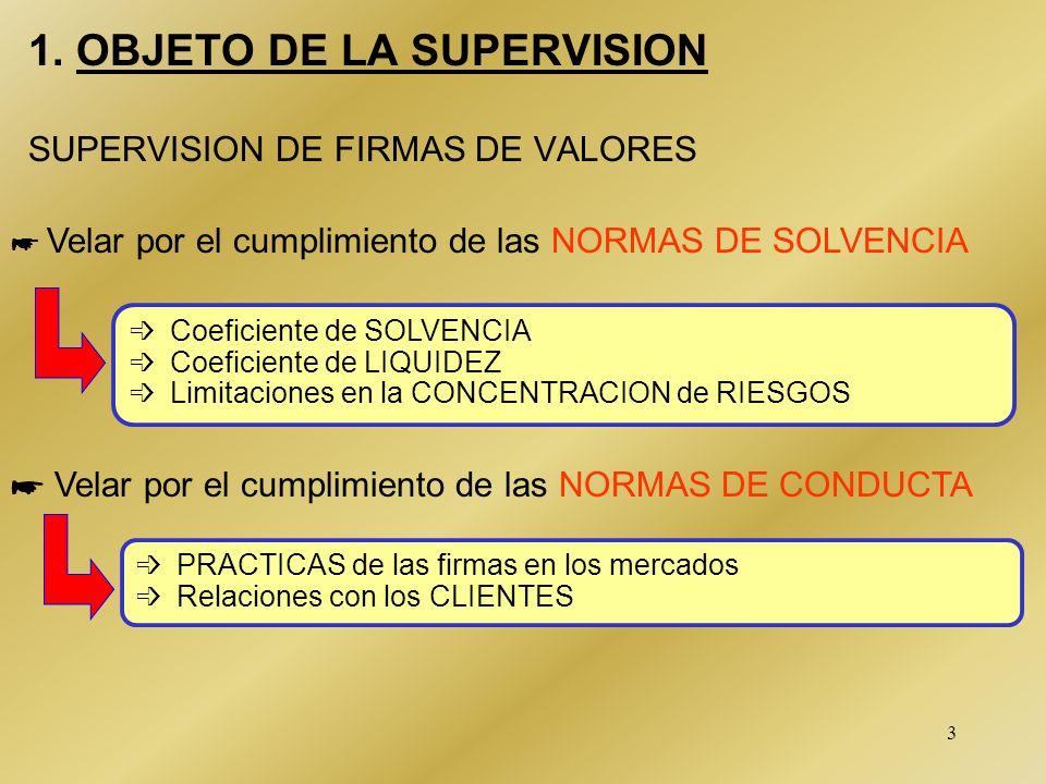 1. OBJETO DE LA SUPERVISION SUPERVISION DE FIRMAS DE VALORES