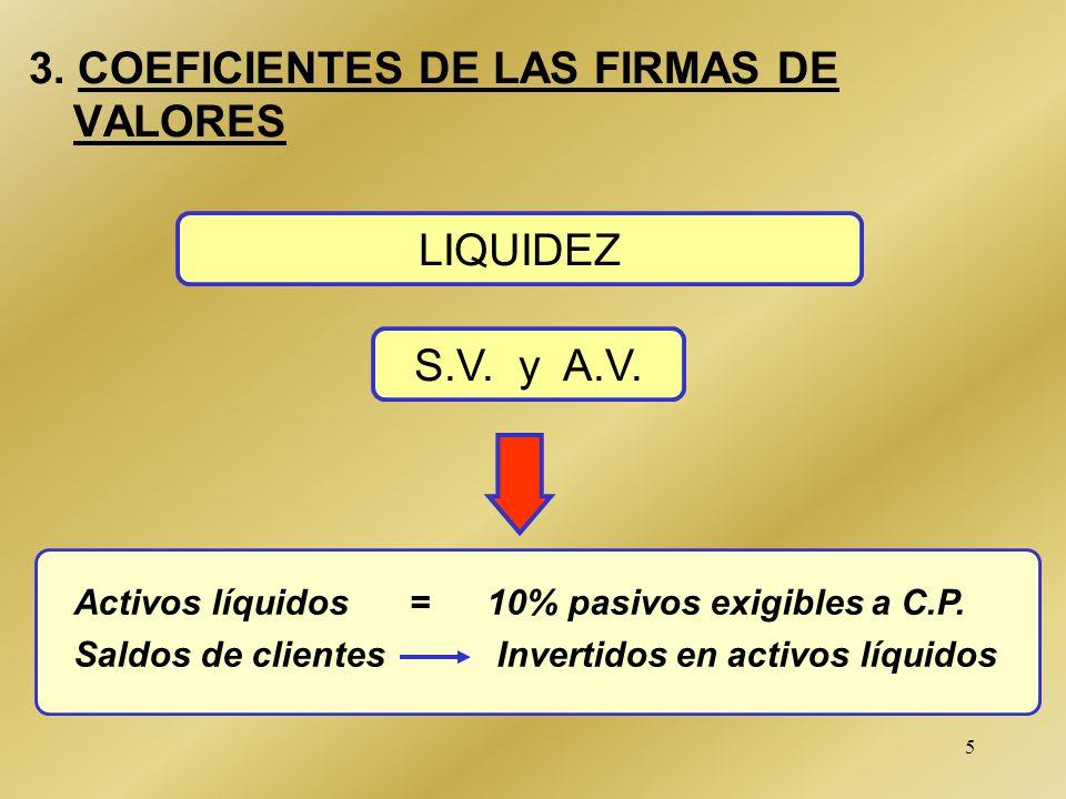 3. COEFICIENTES DE LAS FIRMAS DE VALORES