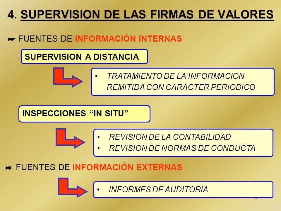 4. SUPERVISION DE LAS FIRMAS DE VALORES