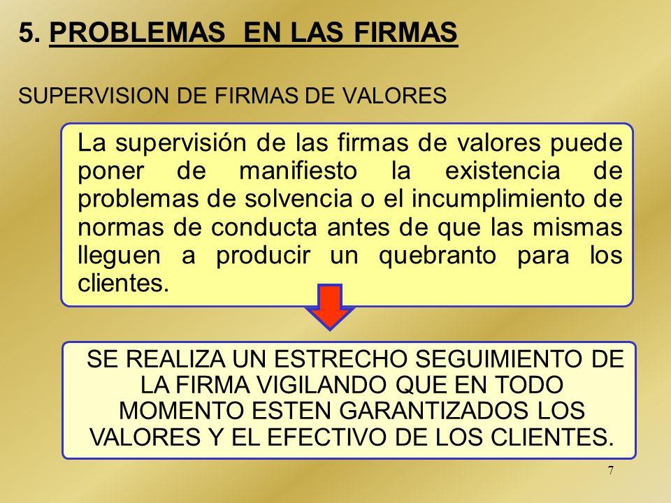 5. PROBLEMAS EN LAS FIRMAS SUPERVISION DE FIRMAS DE VALORES