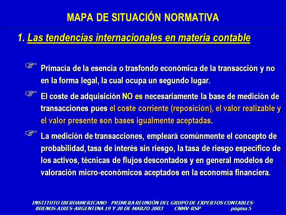 MAPA DE SITUACIÓN NORMATIVA