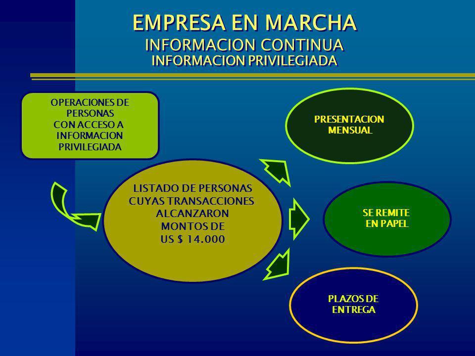 EMPRESA EN MARCHA INFORMACION CONTINUA INFORMACION PRIVILEGIADA