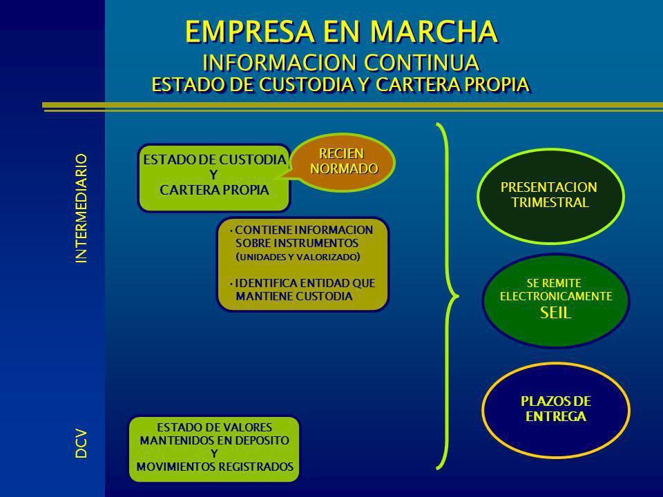 MANTENIDOS EN DEPOSITO MOVIMIENTOS REGISTRADOS