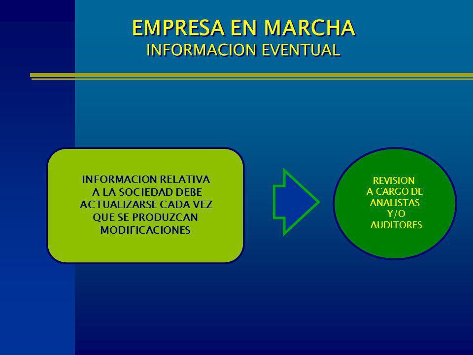 EMPRESA EN MARCHA INFORMACION EVENTUAL