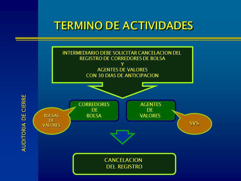 TERMINO DE ACTIVIDADES