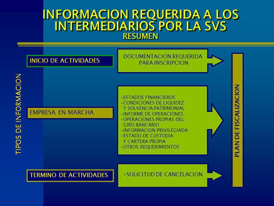 INFORMACION REQUERIDA A LOS INTERMEDIARIOS POR LA SVS RESUMEN