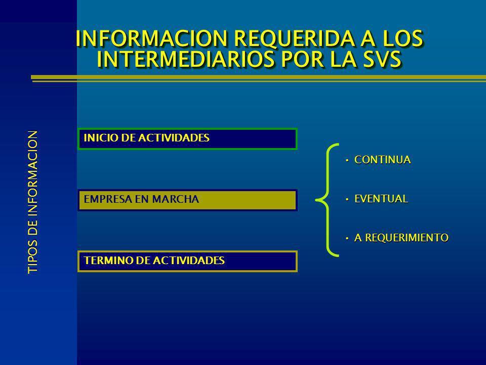 INFORMACION REQUERIDA A LOS INTERMEDIARIOS POR LA SVS