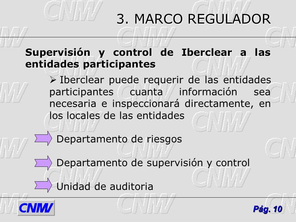 3. MARCO REGULADOR Supervisión y control de Iberclear a las entidades participantes.