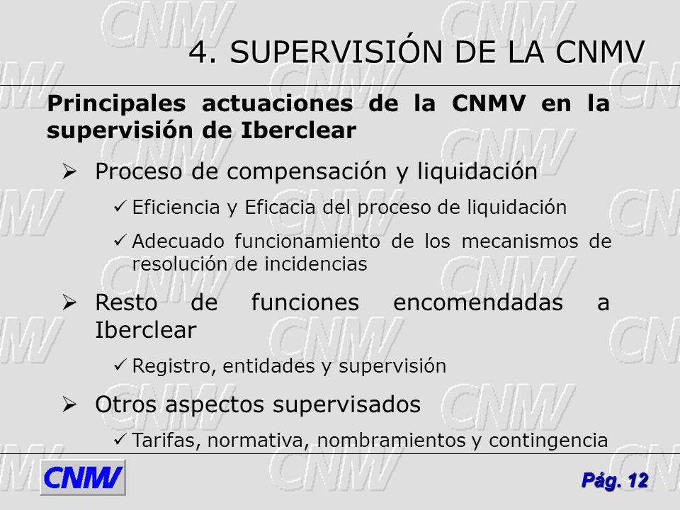 4. SUPERVISIÓN DE LA CNMV Principales actuaciones de la CNMV en la supervisión de Iberclear. Proceso de compensación y liquidación.