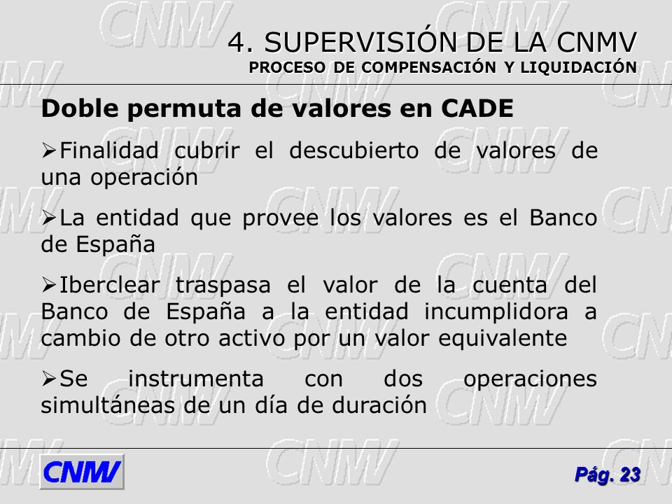4. SUPERVISIÓN DE LA CNMV PROCESO DE COMPENSACIÓN Y LIQUIDACIÓN