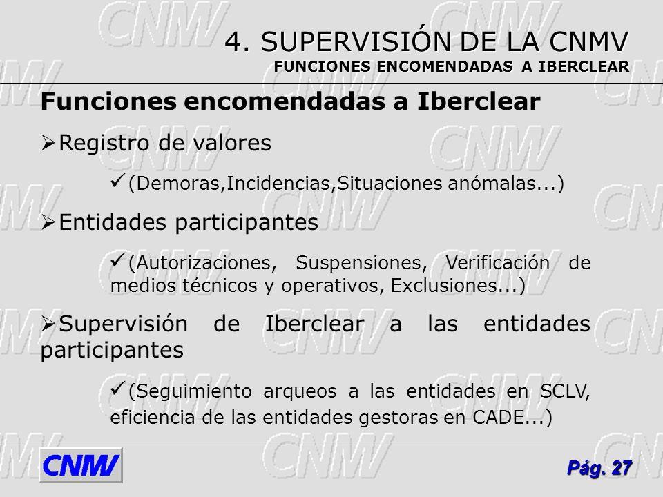 4. SUPERVISIÓN DE LA CNMV FUNCIONES ENCOMENDADAS A IBERCLEAR