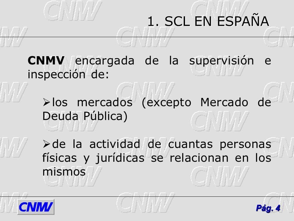 1. SCL EN ESPAÑA CNMV encargada de la supervisión e inspección de: