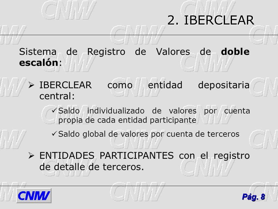 2. IBERCLEAR Sistema de Registro de Valores de doble escalón: